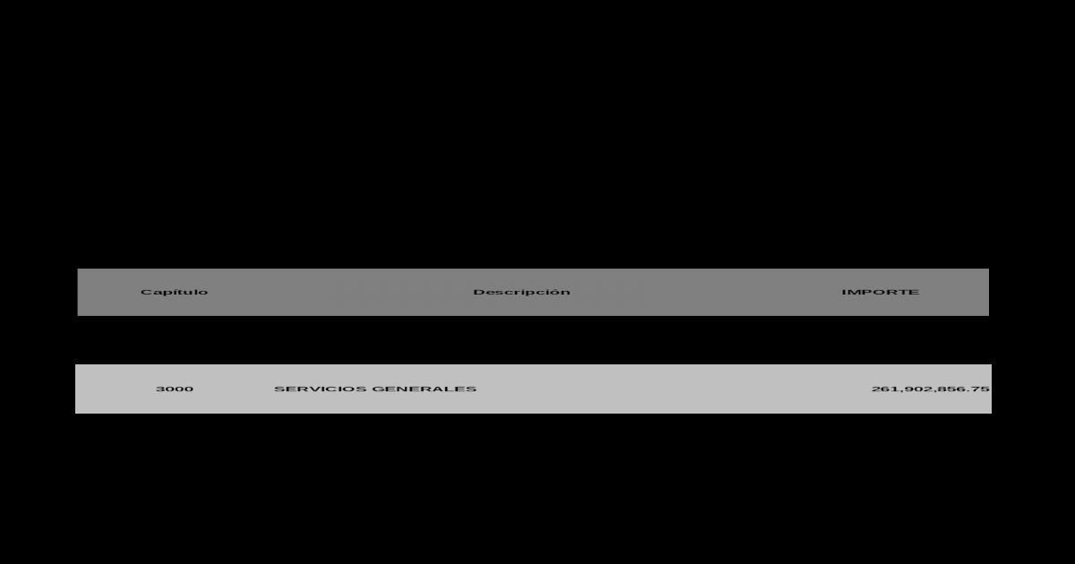100 X M18 Negro Domo Perno Tuerca protección Tapas Cubre expuestos Hex 27mm Llave